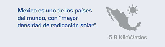 ErgoSolar - Radiación solar México